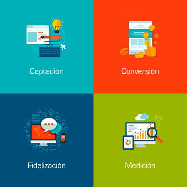 Marketing 360, el concepto para ganar visibilidad y reputación online